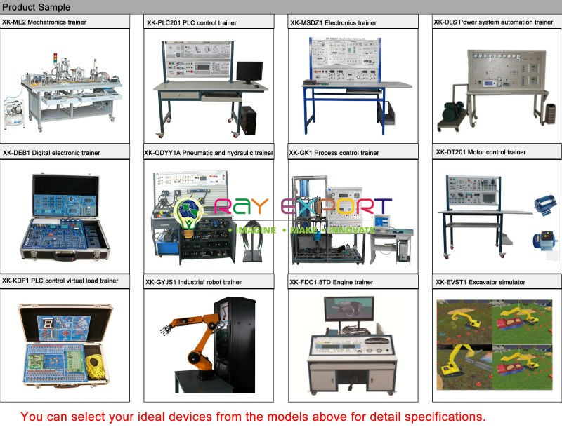 Industrial Training Kits