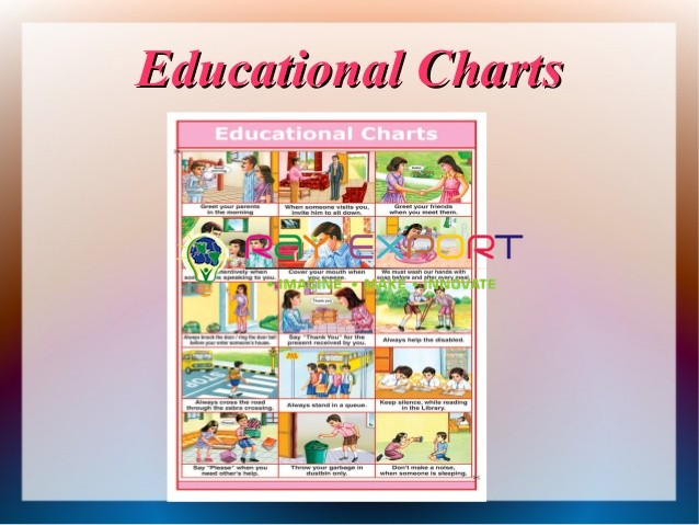 Educational Charts